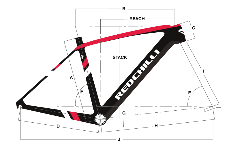 RedChilli FR2 Geometry trans