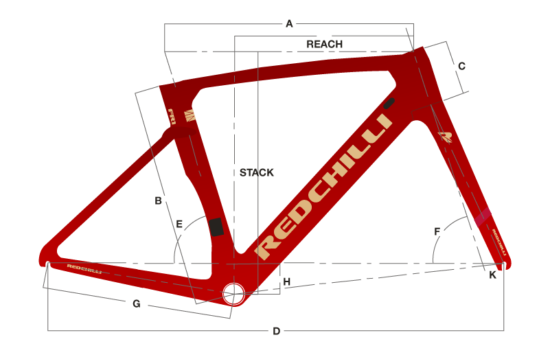 FR1 Red Disc Geometry